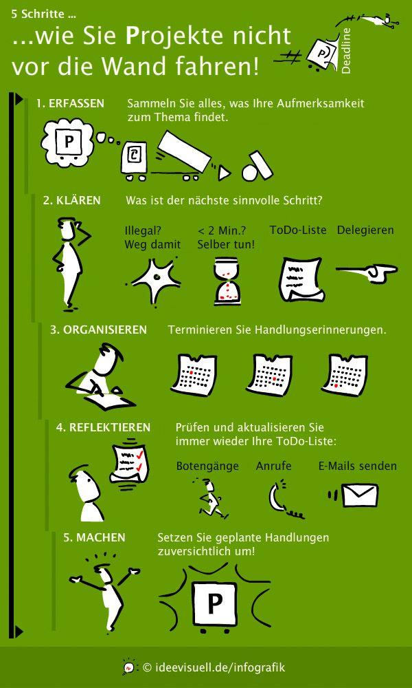 """Projektmanagement-Infografik: """"5 Schritte wie Sie Projekte nicht vor die Wand fahren!"""""""
