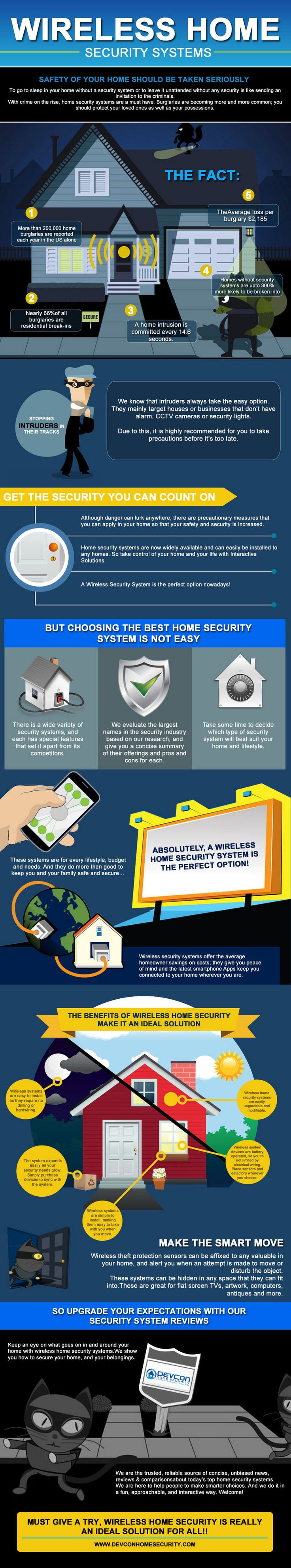 The system works with any Ademco service and, since such, you might well spend less on your insurance premiums by employing one. Some home security me...