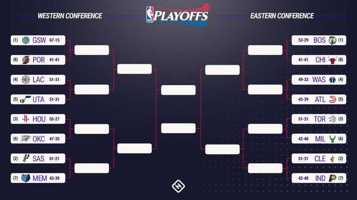 NBA-Playoff-Bracket.jpg