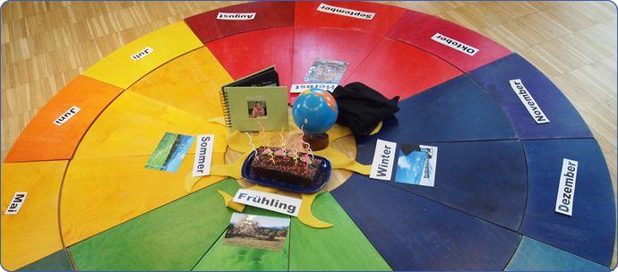 Montessori-Pädagogik- Gemeinnützige Schul GmbH der Aktion Sonnenschein