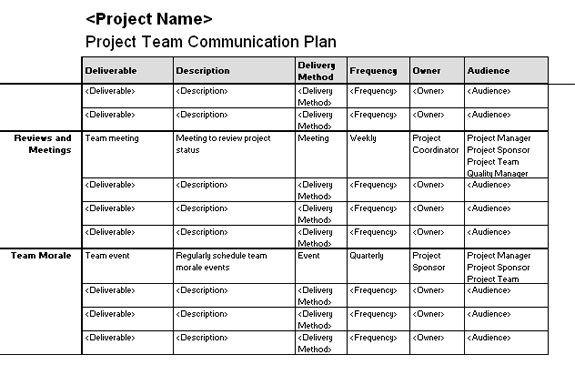 project team communication plan templates. Black Bedroom Furniture Sets. Home Design Ideas