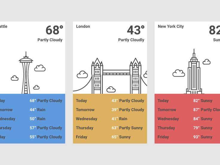 Daily UI - Weather by Nicole Mata
