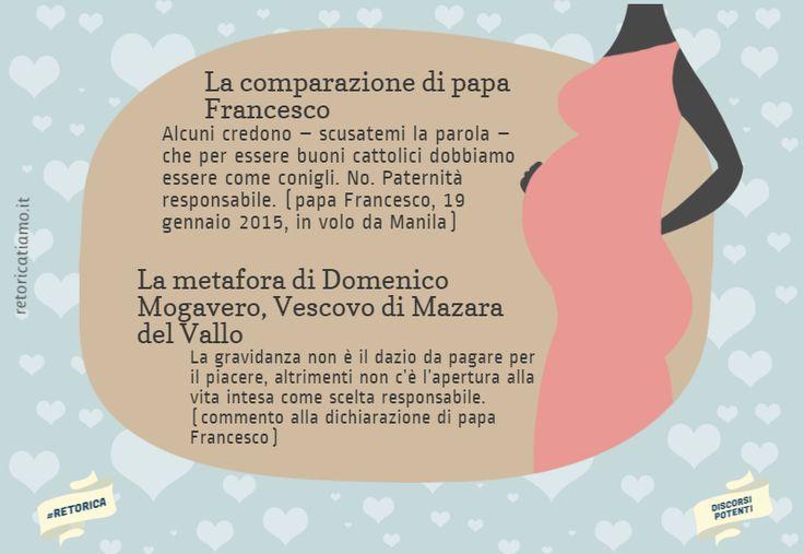 Papa Francesco di ritorno da Manila, prende posizione sulla contraccezione. #retorica #rhetoric #discorsi  http://discorsipotenti.blogspot.it/ www.retoricatiamo.it