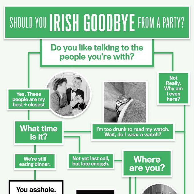 How To Pull Off The Irish Goodbye Drink Bar Bar And Drinks