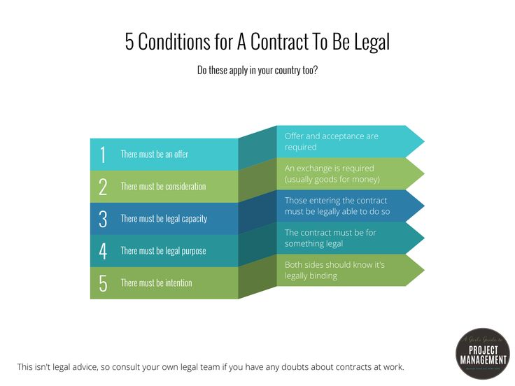 143 best Law images on Pinterest Law, Addiction help and - valid contract essential elements