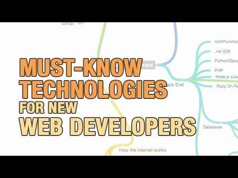 #WebDevelopment basics to become a successful #webdeveloper