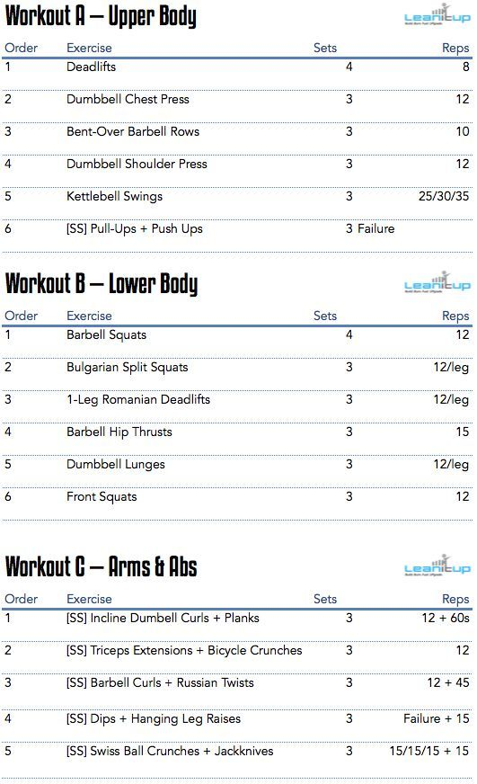 Home Workout Plans For Men Best 25 Gym Equipment Ideas On Pinterest