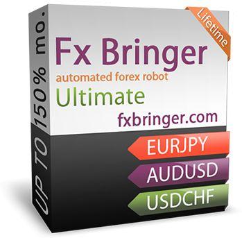 Best forex expert advisor review