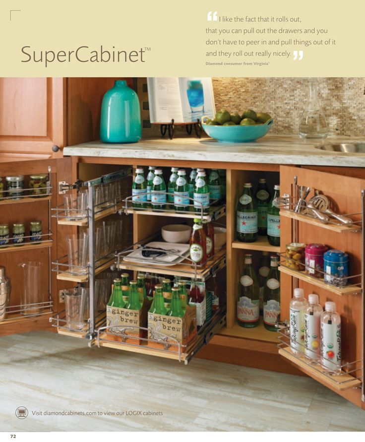 Kitchen Cabinet Factory Outlet: WoodWorking Projects & Plans