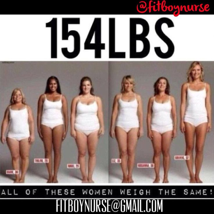 These six women all weigh the same. STOP comparing yourself to OTHERS. STOP worrying so much about your WEIGHT or SIZE! Your goal is to feel well, to have your clothes fit, to be able to do the activities of daily living without becoming winded or fatigued. To be able to play with your children & not have to stop because you can't go on. START comparing yourself with YOURSELF! Try being the BEST you can be every day, & don't give up! What are you gonna do about it?... be HEALTHY >> be HAPPY!