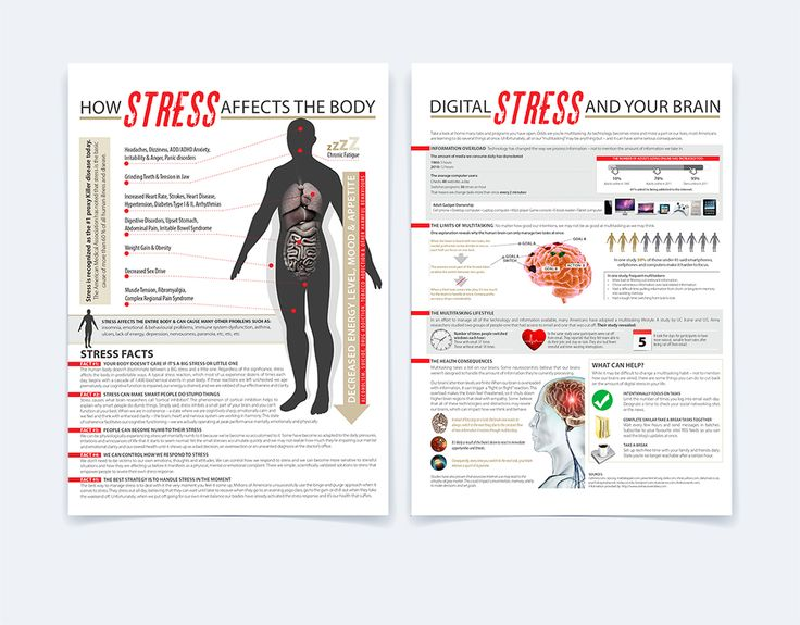 Stress - Infographic on Behance