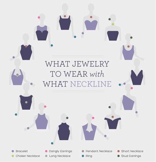 What Jewelry To Wear With What Neckline