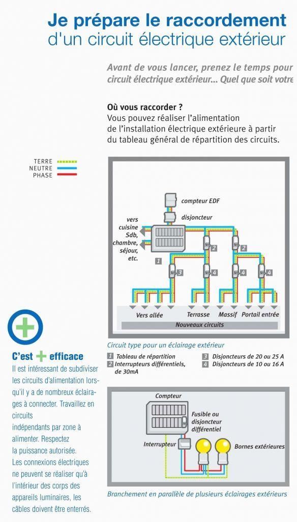 33 Logiciel Gratuit Plan Electrique D Une Maison Plan De La Maison Plan Electrique Logiciel Gratuit Electrique