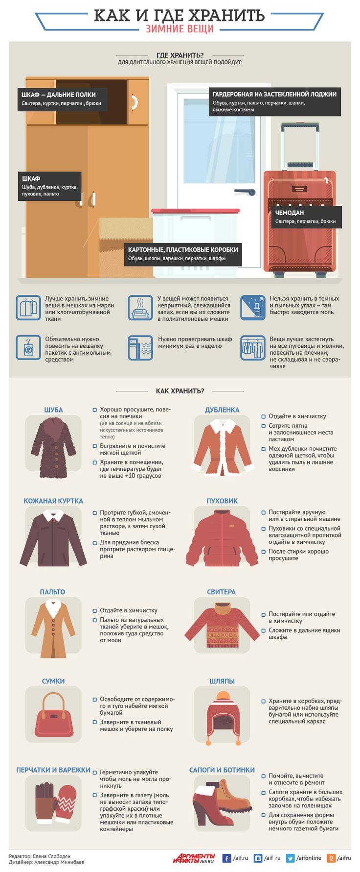 Где и как хранить зимние вещи? Инфографика | Инфографика | Аргументы и Факты