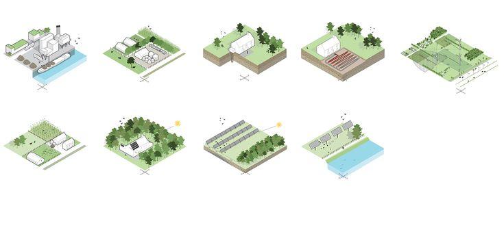 hernieuwbare energie in het bebouwd perifeer landschap - OMGEVING