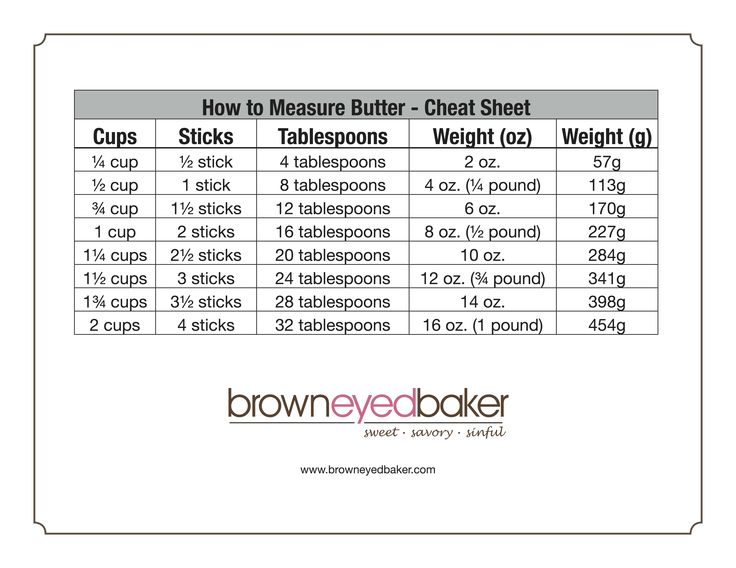 Best Conversion Charts Images On   Cooking Tips