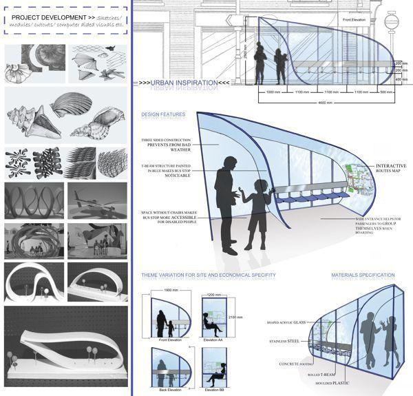 Urban Inspiration / Bus Stop Design for London on Behance: