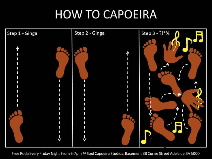 HOW TO CAPOEIRA Step 1 - Ginga Step 2 - Ginga Step 3 - ?!*%