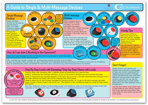 A Guide to Single and Multi Message Devices - #aac