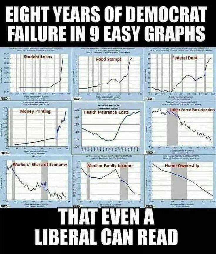 I know for a fact that my health insurance went up a lot, and I did not get a raise for 5 years straight!  Just sayin, Obama was not all that!