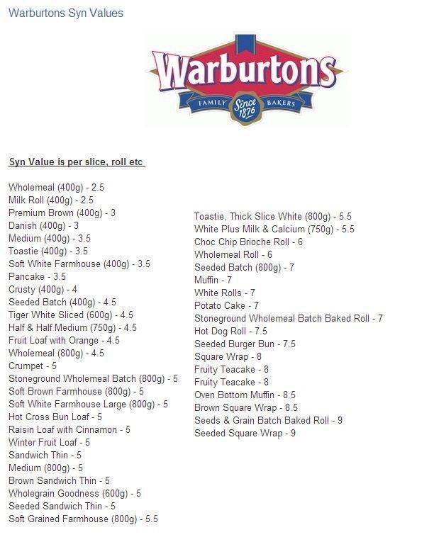 Warburton bread syns