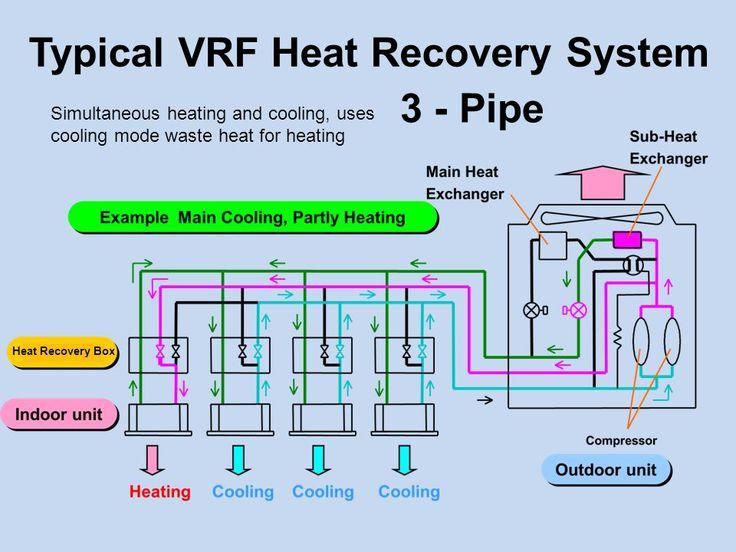 Image Result For Vrf System Diagram