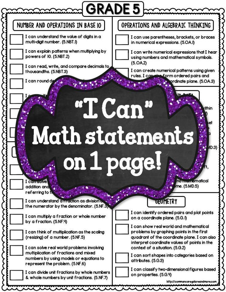"""5th Grade Common Core 1 PAGE Math Checklists (Standards and """"I Can"""" Statements)"""