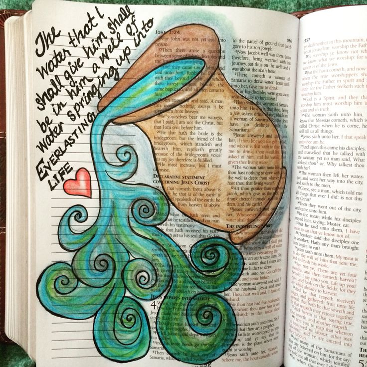 John 4 Bible Journaling - Kelly Watts 2015