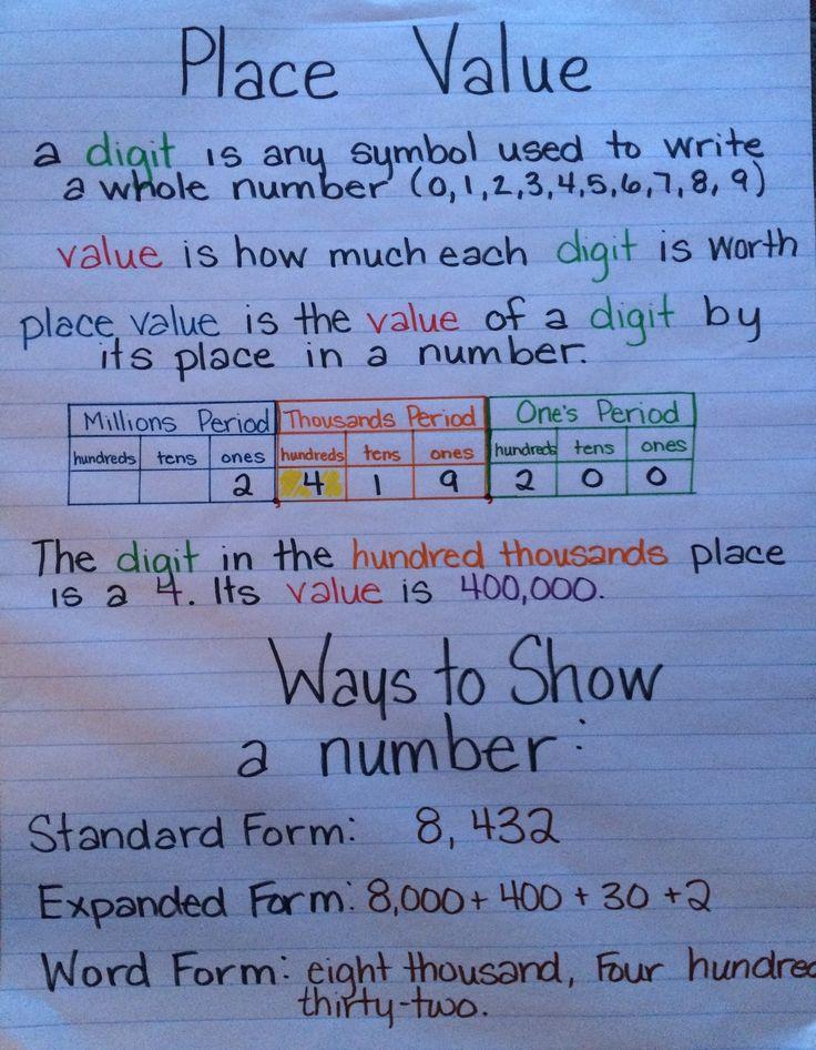 962 best Teach Middle Grades Math images on Pinterest Math - decimal place value chart