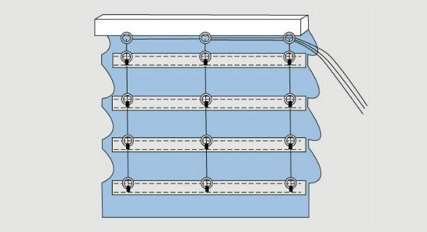В этой статье мы отвечаем на два основных вопроса: что такое римская штора и  как сшить римские шторы.
