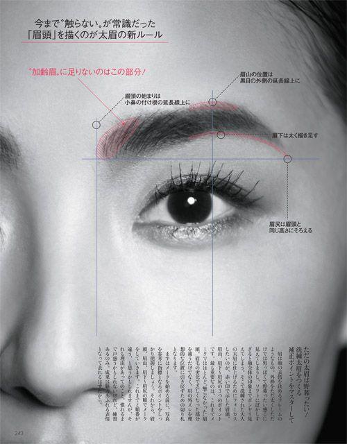 大人の眉,太眉,メイク,2016