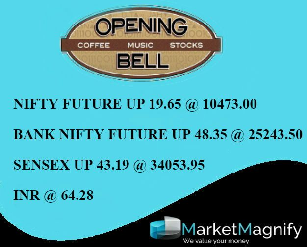Stock Market News, Daily Reports, Live Calls, Indian Stock Market, MCX Tips