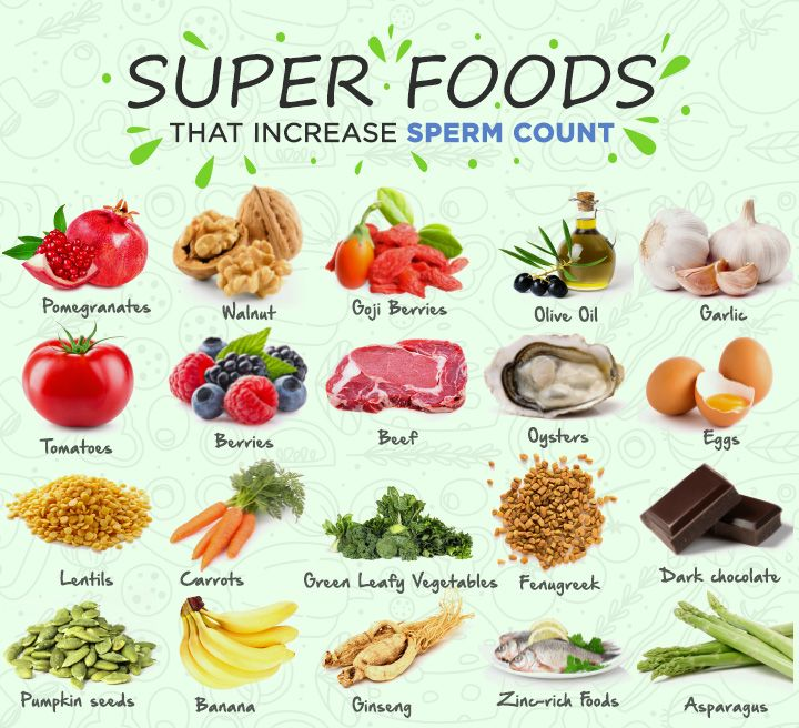 Natural Foods To Improve Sperm Count