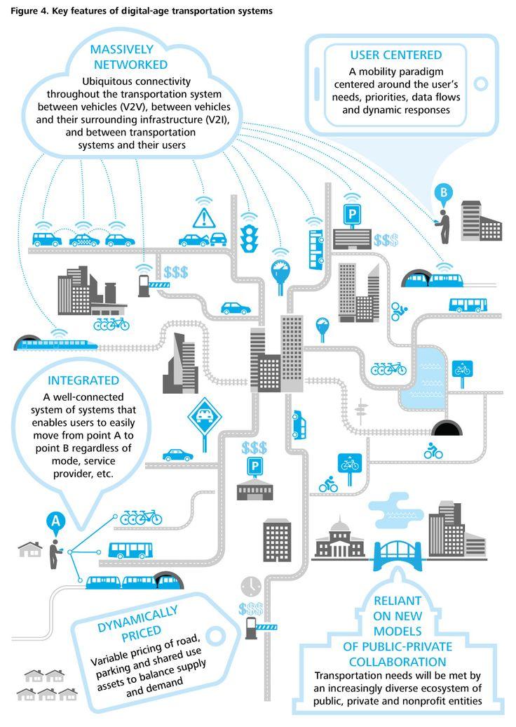 Deloitte Company Car Scheme