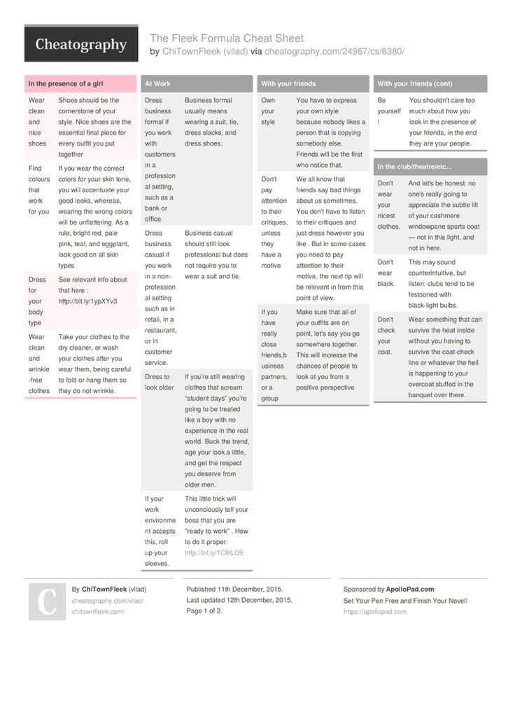 The Fleek Formula Cheat Sheet by vllad http://www