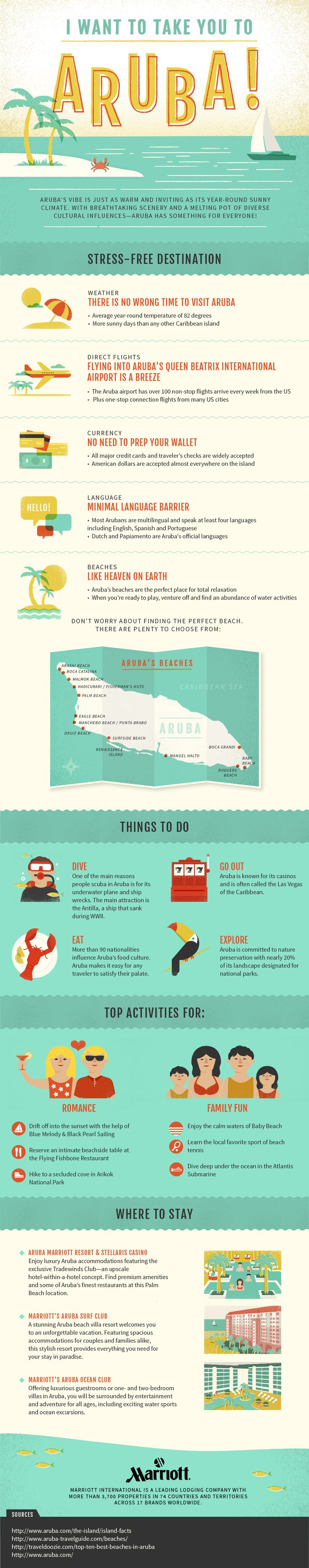 In this infographic, we teamed up with Marriott International to showcase what makes Aruba such a stress-free destination to visit.