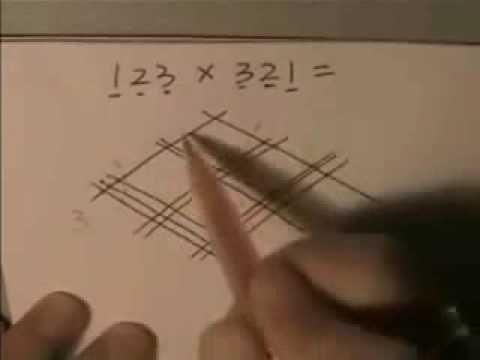 eduline.hu - Meghökkentő számolási módszerek: így is meg lehet oldani a matekpéldákat?
