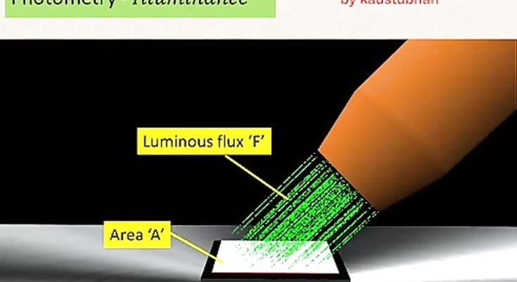 """Hello, in this video with a bit of animation, I have explained the basic concept of Illuminance , symbol 'E', it is the Luminous flux from a Torch or light source falling per unit Area of a surface. The area gets """"illuminated"""" , hence the term. Here, the light beam is shown as particles, but it can be waves as well."""