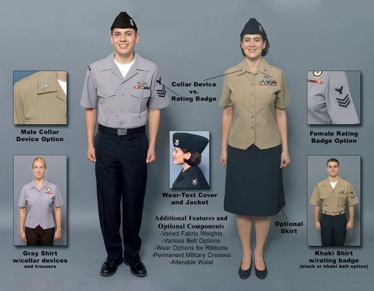 Service Uniform » US Navy Uniform Regulations