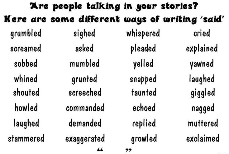 Are people talking in your story? Words to use other than