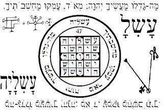 Elohim: עָשִלָ (Ain Shin Lamed) Angel nº 47 del 10 de noviembre hasta el 14 de noviembre