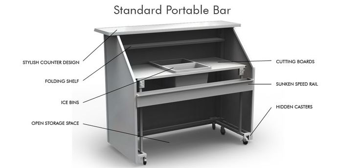 Portable Bar For Sale | The Portable Bar Company