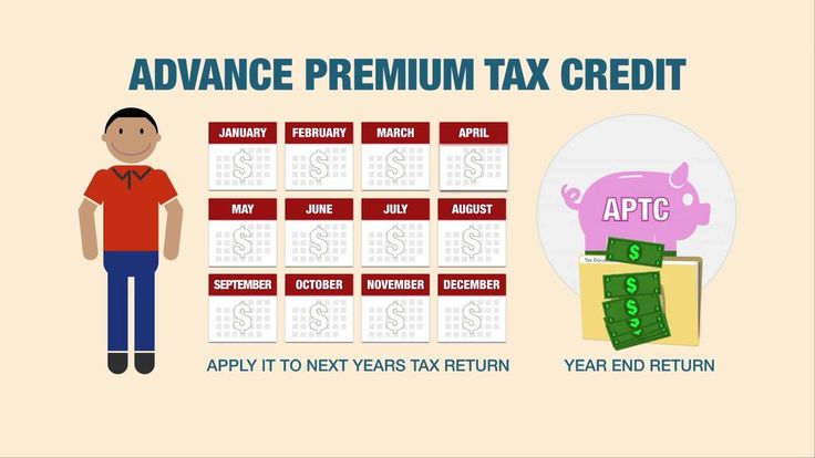 So just how do those advanced premium tax credits work for your health insurance... 1