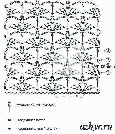 Платье крючком из весенней коллекции Michael Kors. Белое ажурное платье крючком с длинными рукавами