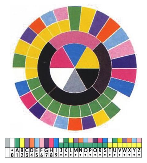 "Peter Saville's colour code, with which you can decode the inscriptions on New Order's ""Blue Monday,"" ""Power, Corruption & Lies,"" and ""Confusion"" record jackets."