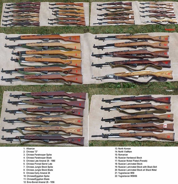 Most comprehensive list of different types of SKS Military Rifle for Collectors, Gun Enthusiasts and Survavalists.