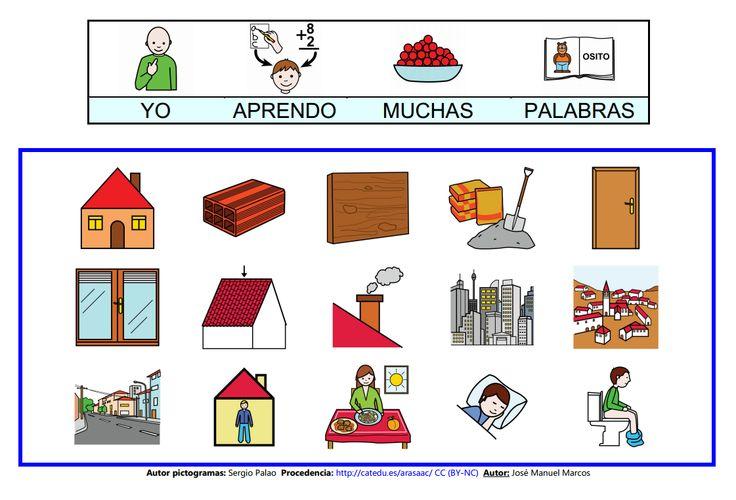 Mapa semántico sobre la Casa (lámina 13), A través de esta actividad, pdremos trabajar la comprensión y la expresión oral, así como la adquisición de vocabulario. http://informaticaparaeducacionespecial.blogspot.com.es/2009/03/mapa-semantico-casa.html