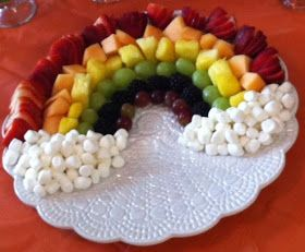 Rainbow for a Noah's Ark party, kids dress up in animal costume, bringing a picture of what they want to see in Paradise, display on a board or wall and let each child explain their own picture