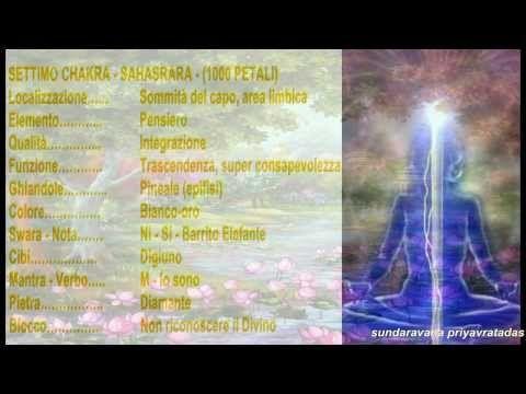 Armonizzazione dei chakra - YouTube
