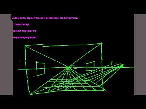 Как строится фронтальная линейная перспектива | Khan Academy